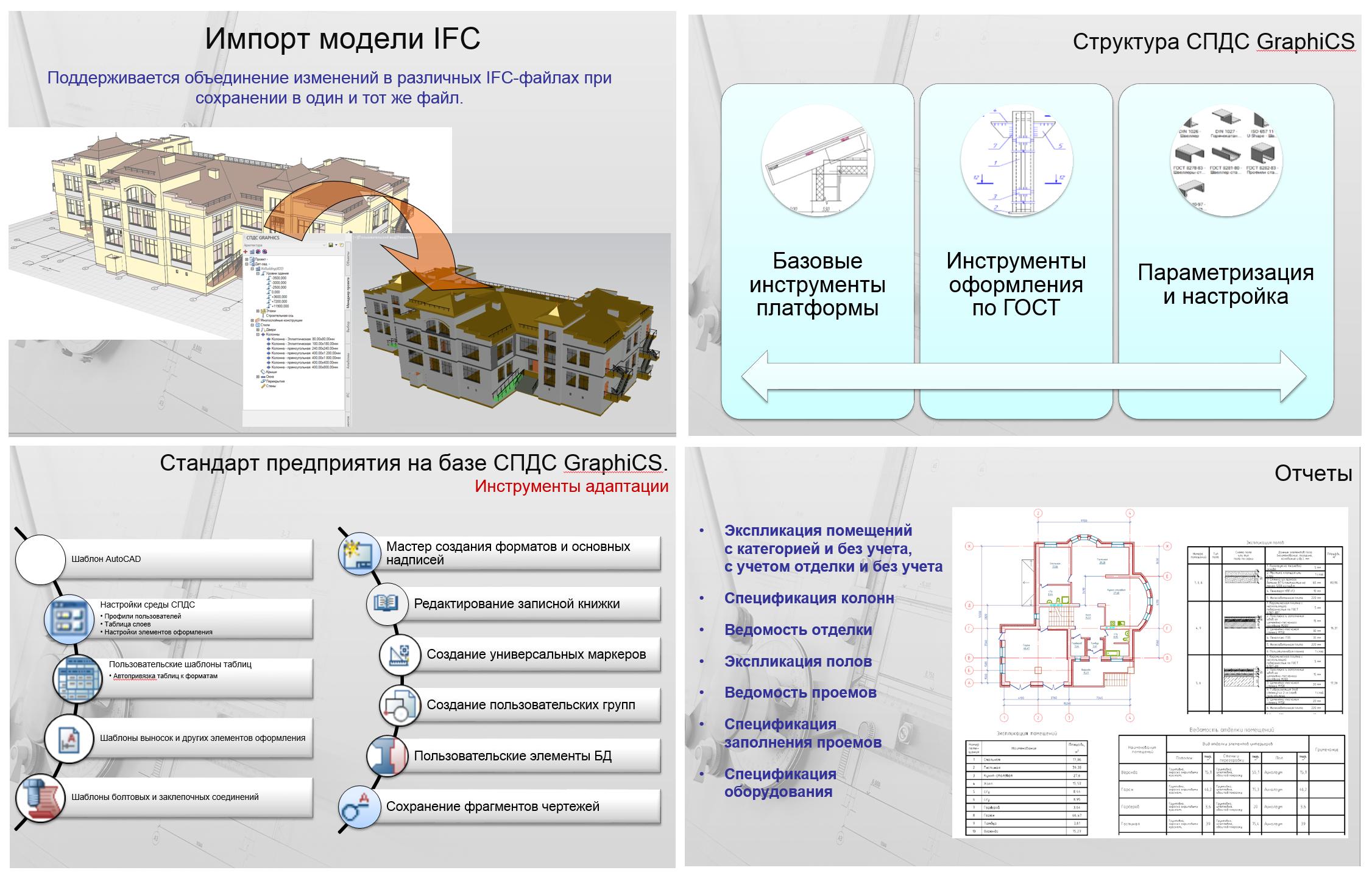 Примеры слайдов из презентации про СПДС-конструктор